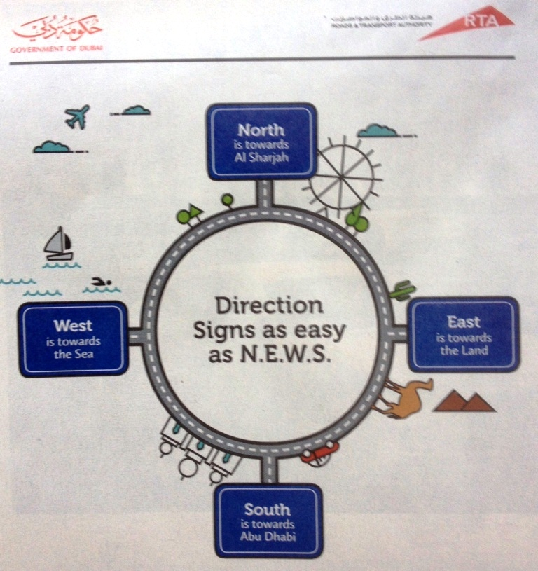 topic pic traffic signs - NEWS direction