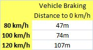Topic Distance - Table II